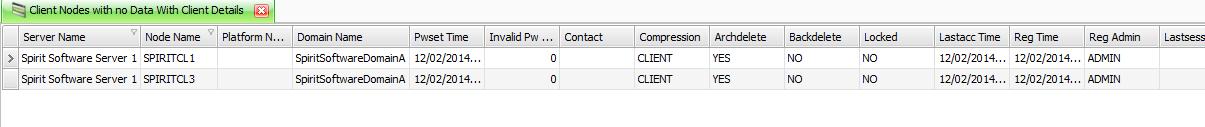 ClientNodesWithNoDataWithClientNodeDetails
