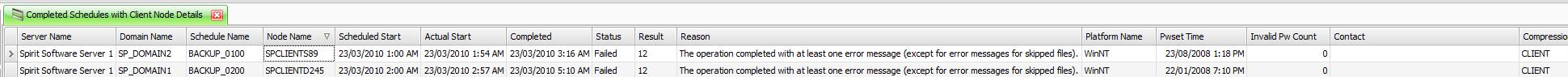 CompletedSchedulesWithClientNodeDetails